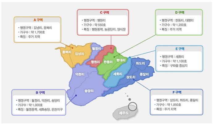 제주 스마트 그리드 실증단지는 A 부터  F 구역까지 6개 구역으로 나뉘어 진행 중이다. (출처: 한국스마트그리드협회)