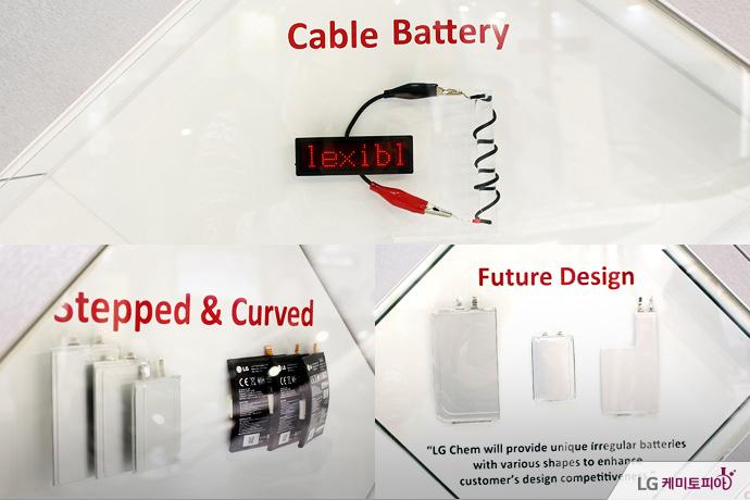 인터 배터리 2014 LG화학 케이블, 스텝드, 미래 배터리