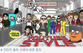 유투브 스타일이라는 타이틀로 그려진 일러스트 화면. 2012 어워드라고 하여, 가수 싸이를 비롯해 유투브로 스타가 된 인물들이 표현돼 있다.