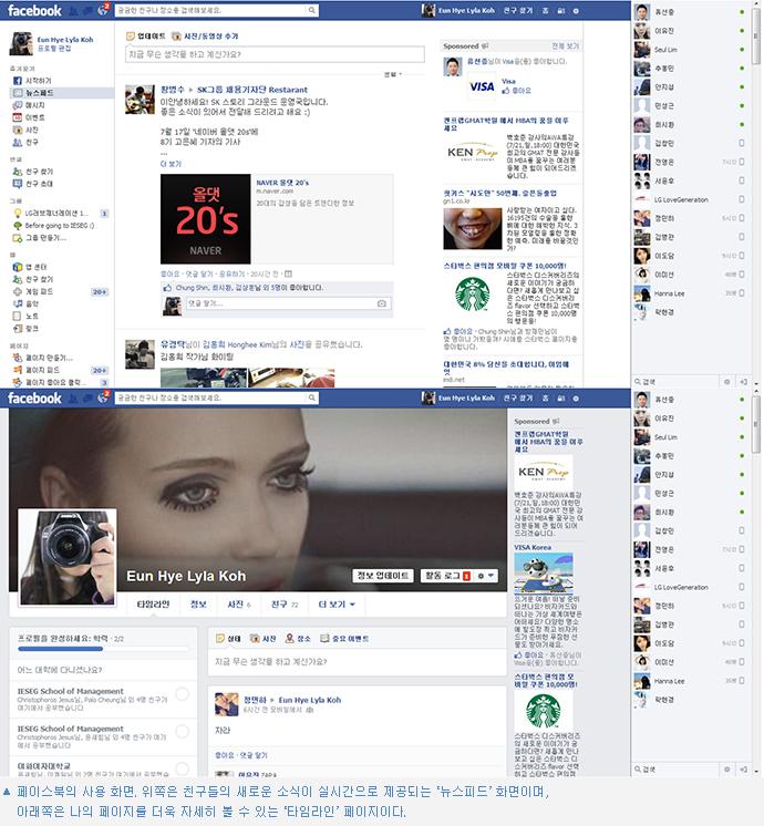 페이스북의 사용 화면. 위쪽은 친구들의 새로운 소식이 실시간으로 제공되는 '뉴스피드' 화면이며, 아래쪽은 나의 페이지를 더욱 자세히 볼 수 있는 '타임라인' 페이지이다.