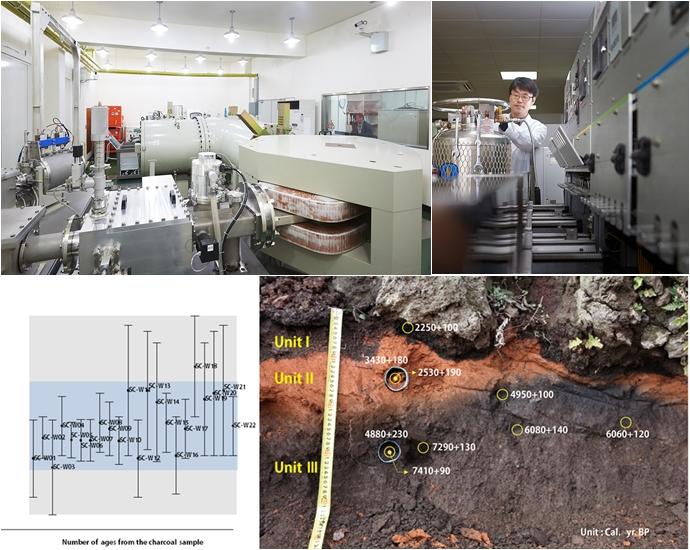 탄소연대측정 장비인 AMS와 자동환원장치 및 제주 퇴적층, 탄소연대측정 결과표