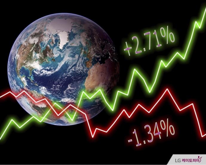 2.71% 증가, 1.34% 하락한 그래프가 우주 속 지구에 겹쳐 있다.