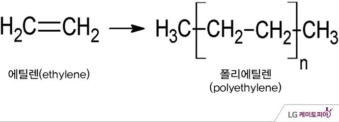 HDPE의 구조식