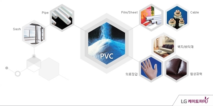 LG화학의 PVC 생산 및 활용