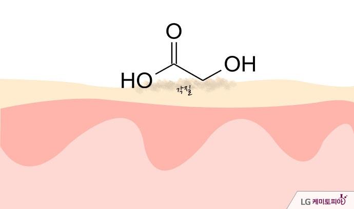 각질이 탈락되는 화학적 원리