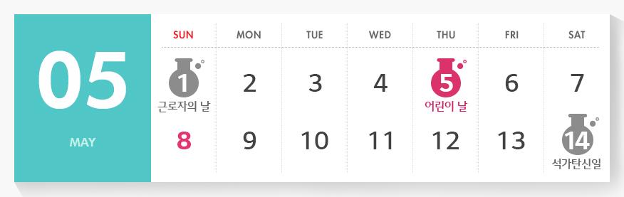 5월 1일 근로자의 날 일요일, 5월 5일 ㅇ린이날 목요일, 5월 14일 석가탄신일 일요일 달력