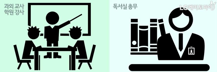 과외 교사, 학원 강사/ 독서실 총무