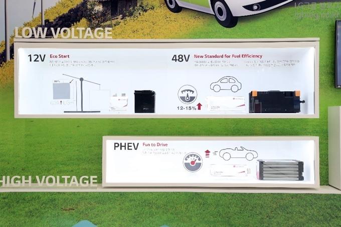 다양한 전기차 배터리 전시 모습
