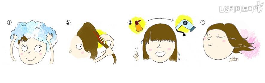 머리카락 관리 과정 4단계로 1단계는 머리는 거품을 충분히 내고 두피마사지를 하며 감는 모습 2단계는 트리트먼트 또는 린스를 머리카락을 손으로 빗는 듯한 느낌으로 바르는 모습 3단계는 에센스를 바른 후 드라이어 하는 모습 4단계 촉촉한 헤어 완료
