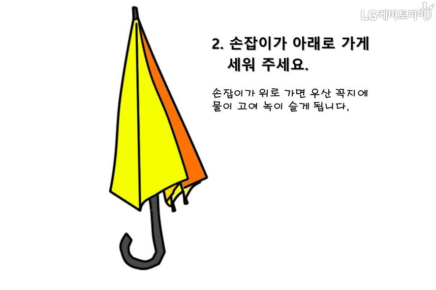 2.손잡이가 아래로 가게 세워 주세요. 손잡이가 위로 가면 우산 꼭지에 물이 고여 녹이 슬게 됩니다.