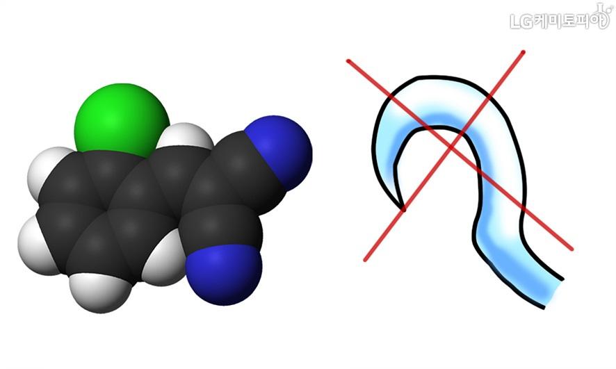 cs가스 분자모형과 갈고리 이미지