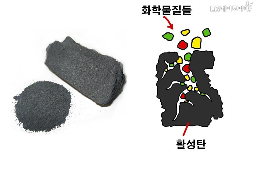 활성탄 이미지와 그 사이에 여과되는 화학물질들 이미지