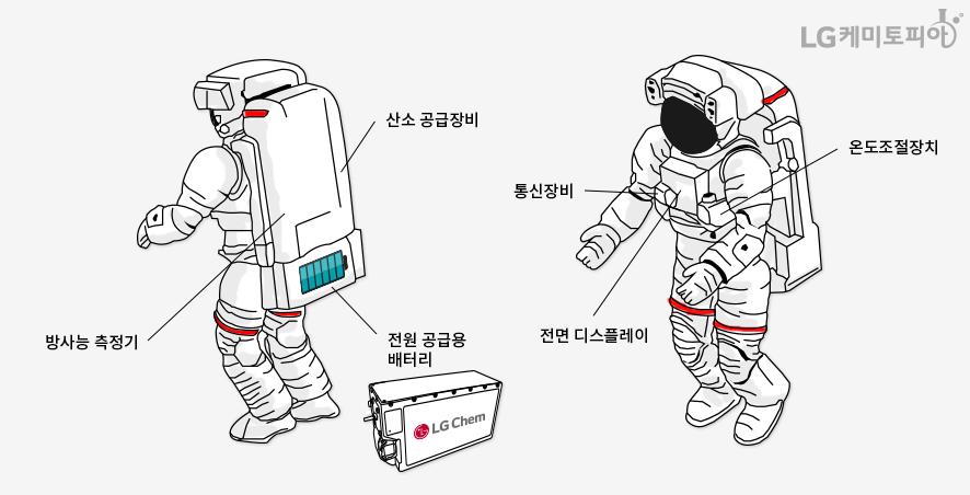 NASA 우주비행사 우주복에 장착된 LG화학 배터리