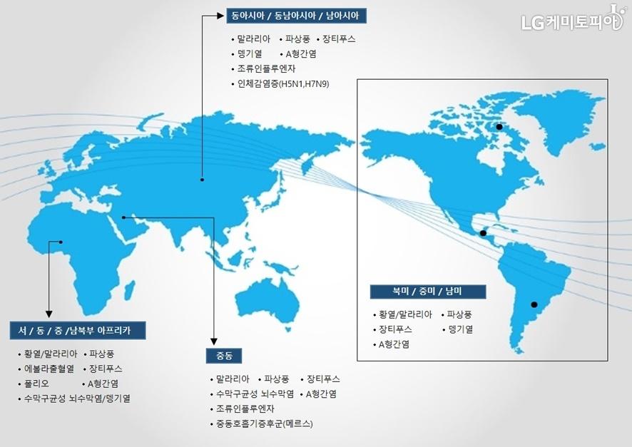 세계지도 위 대륙별 감염병이 표기되어 있다. 아프리카: 황열,말라리아,파상풍,에볼라출혈열,장티푸스,폴리오,A형간염,수막구균성뇌수막염,뎅기열 /아시아: 말라리야, 파상풍, 장티푸스, 뎅기열, A형간염, 조류인플루엔자, 인체감염증/ 아메리아: 황열, 말라리아. 파상풍, 뎅기열, 장티푸스, A형간염/ 중동: 말라리아, 파상풍, 장티푸스, 수막구균성 뇌수막염, A 형간염, 조류인플루엔자, 중동호흡기증후군(메르스)
