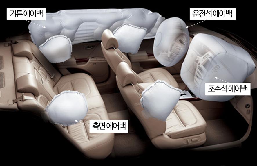 차 내부에 커튼 에어백, 운전석 에어백, 측면에어백, 조수석 에어백