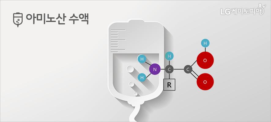 아미노산 수액- 아미노산 분자모형도