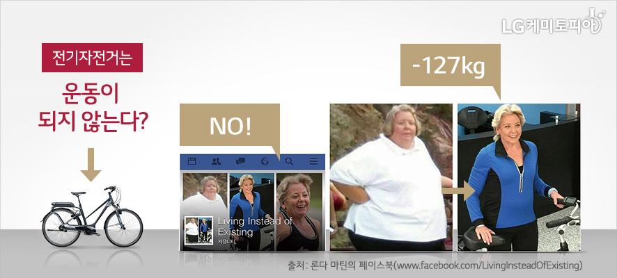 전기자전거는 운동이 되지 않는다? NO!(실제 전기자전거를 통해 127kg을 감량한 여성의 다이어트 전후 사진)출처:론다 마틴의 페이스북(www.facebook/Living/LivingInsteadOfExisting)
