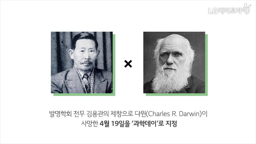 발명학회 전무 김용관의 제창으로 다윈(Charles R. Darwin)이 사망한 4월 19일을 '과학데이'로 지정