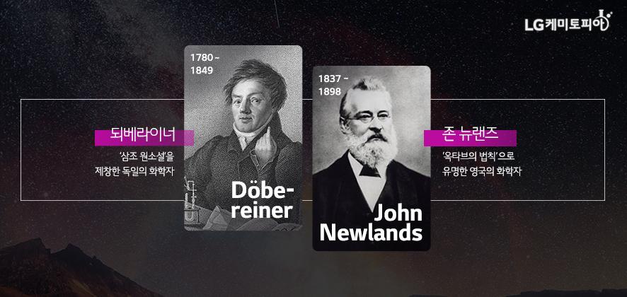 '삼조 원소설'을 제창한 독일의 화학자, 되베라이너 (Döbereiner, 1780~1849), '옥타브의 법칙'으로 유명한 영국의 화학자, 존 뉴랜즈 (John Alexander Reina Newlands, 1837 ~ 1898)