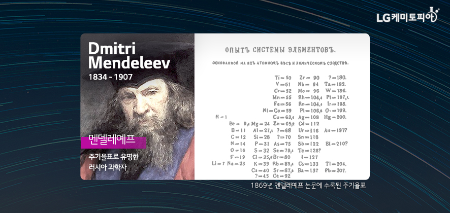 주기율표로 유명한 러시아 과학자, 멘델레예프 (Dmitri Mendeleev, 1834~1907), 1869년 멘델레예프 논문에 수록된 주기율표