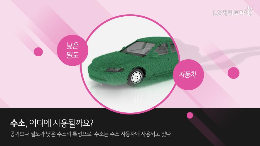 낮은밀도-자동차/수소, 어디에 사용될까요?-공기보다 밀도가 낮은 수소의 특성으로 수소는 수소 자동차에 사용되고 있다.