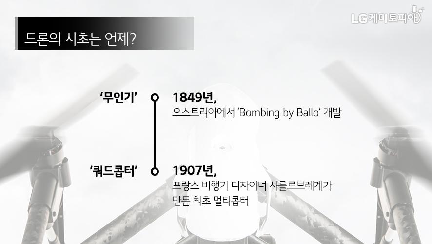 드론의 시초는 언제인지를 구분 시점 분류에 따라 '무인기'로 분류 할 때와 '쿼드콥터'로 분류할 때로 설명.[무인기1849년:오스트리아에서 'Bombing by Balo'개발, 쿼드콥터1907년:프랑스 비행기 디자이너 샤를르브레게가 만든 최초 멀티콥터]