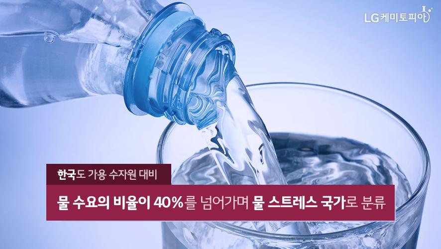 한국도 가용 수자원 대비: 물 수요의 비율이 40%를 넘어가며 물 스트레스 국가로 분류