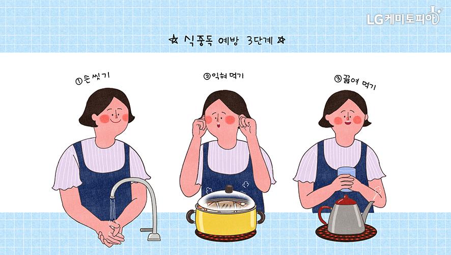 식중독 예방 3단계: 손씻기, 익혀 먹기, 끓여 먹기