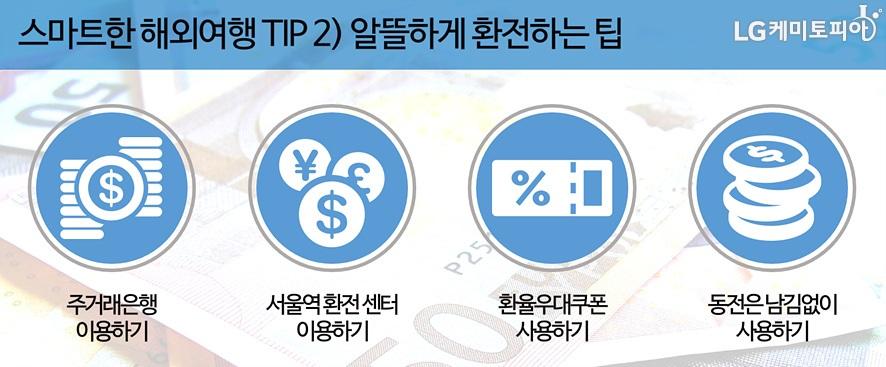 스마트한해외여행팁2. 알뜰하게 환전하는 팁 - 주거래은행 이용하기, 서울역 환전 센터 이용, 환율우대쿠폰사용, 동전 남김없이 사용하기