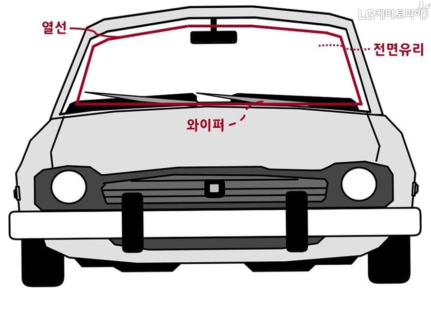 자동차 앞유리창에 적용된 원리