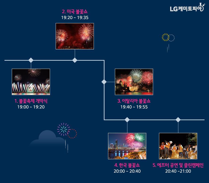 불꽃축제 전체 프로그램 일정