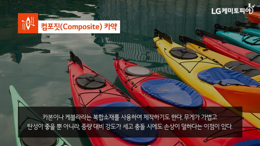 컴포짓(Composite) 카약: 카본이나 케블라라는 복합소재를 사용하여 제작하기도 한다. 무게가 가볍고 탄성이 좋을 뿐 아니라, 중량 대비 강도가 세고 충돌 시에도 손상이 덜하다는 이점이 있다.