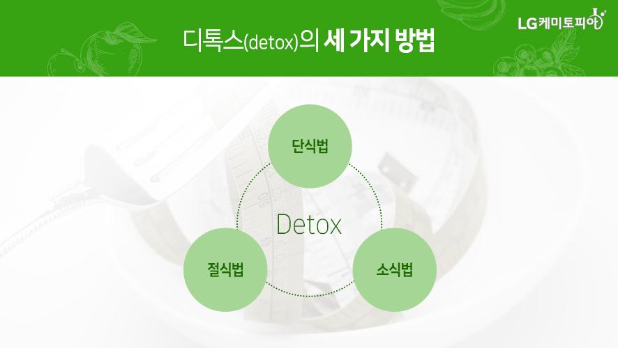 디톡스(detox)의 세 가지 방법: 단식법, 절식법, 소식법