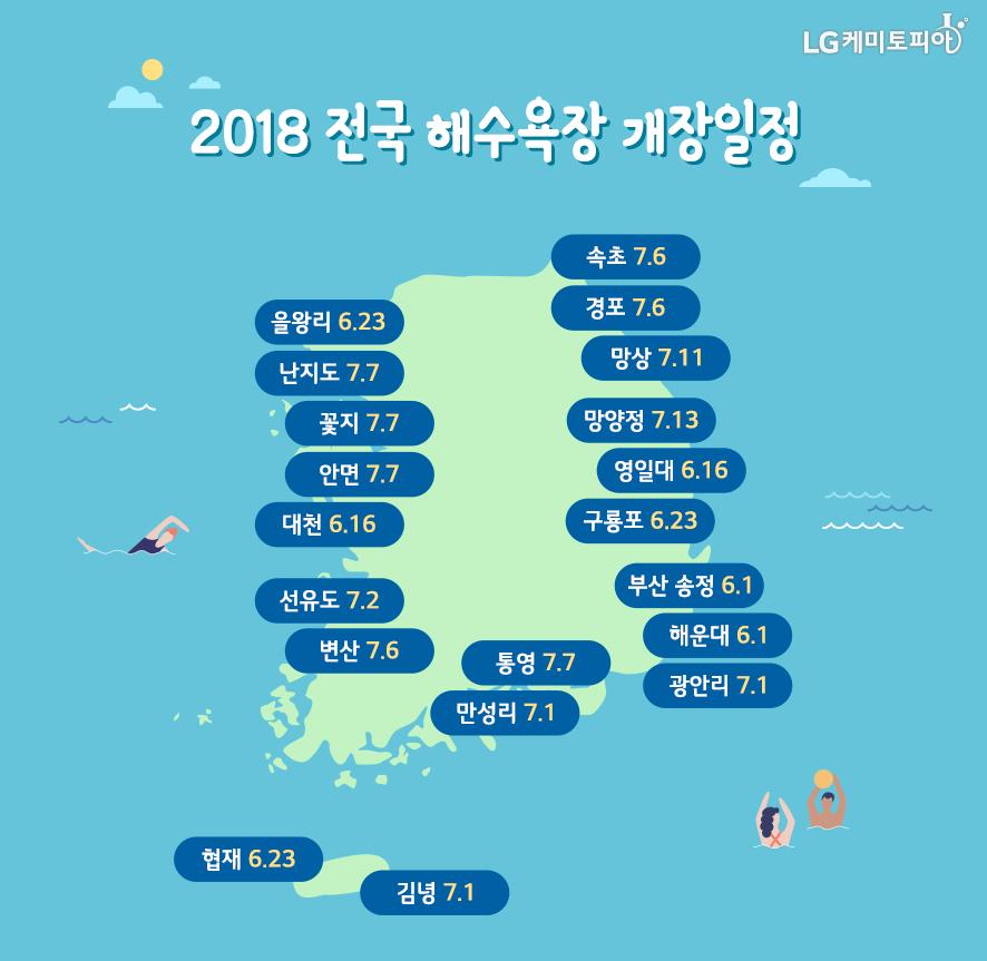 2018 전국 해수욕장 개장일정