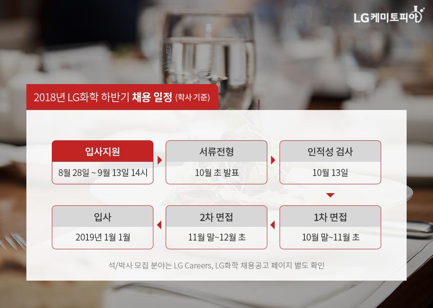 2018년 LG화학 하반기 채용 일정
