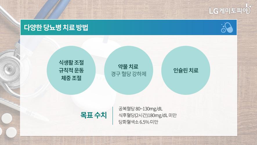 다양한 당뇨병 치료 방법