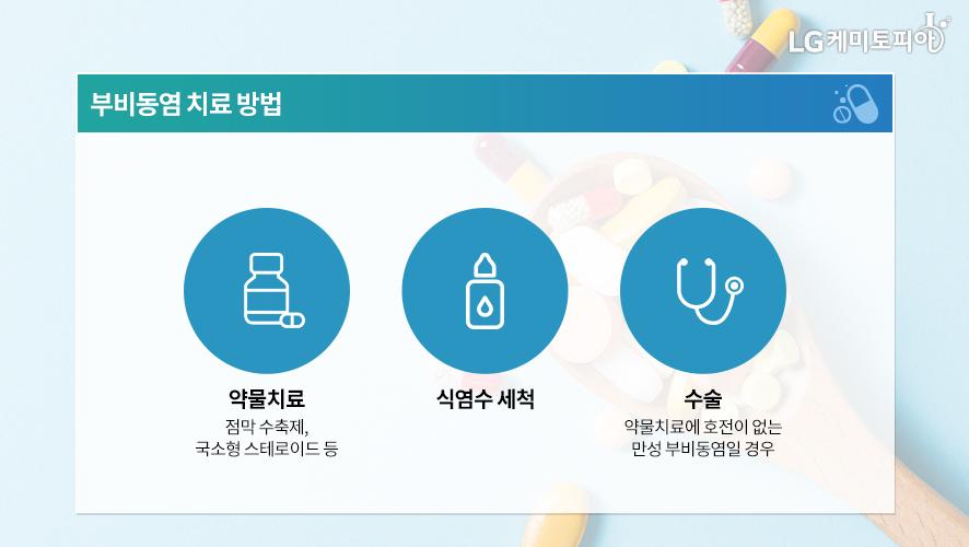 부비동염 치료 방법 1. 약물치료 : 점막 수축제, 국소형 스테로이드 등 2. 식염수 세척 3. 수술 : 약물치료에 호전이 없는 만성 부비동염 경우