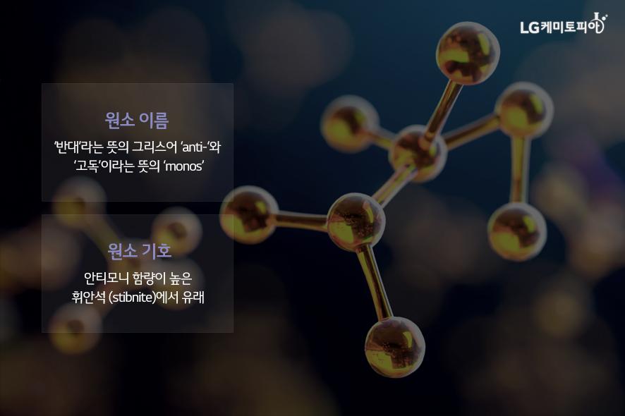 원소 이름, 원소 기호