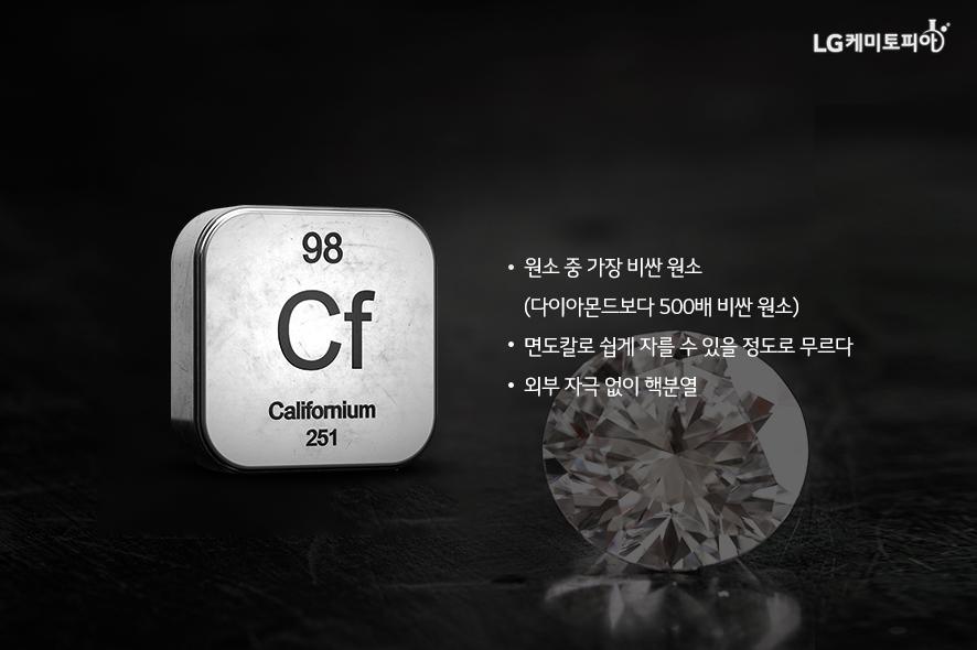 원소 중 가장 비싼 원소