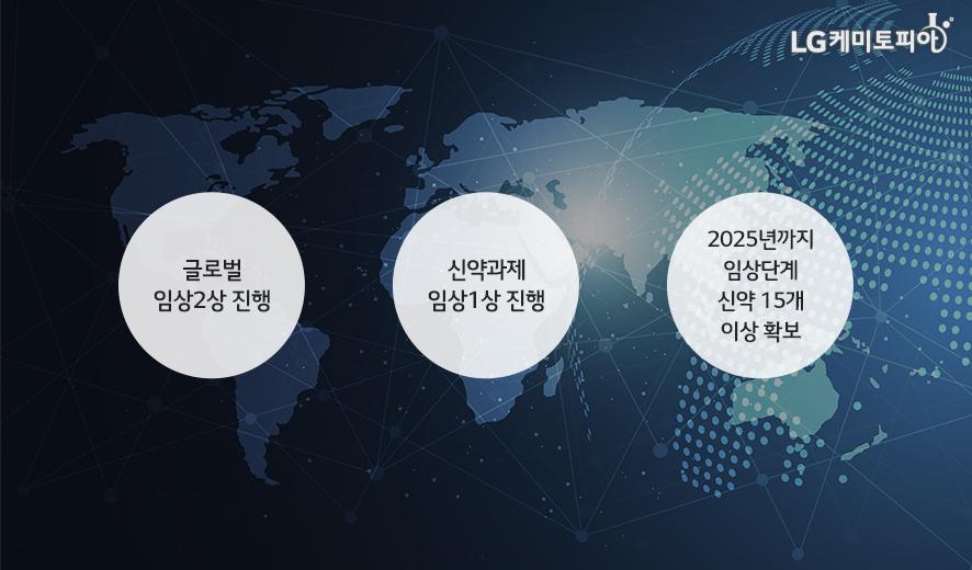 글로벌 이노베이션 센터, 앞으로의 계획은?