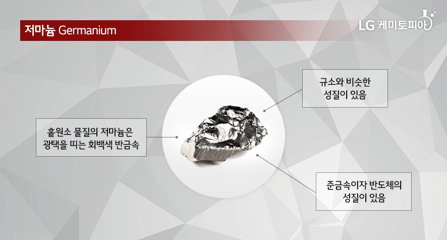 저마늄 Germanium
