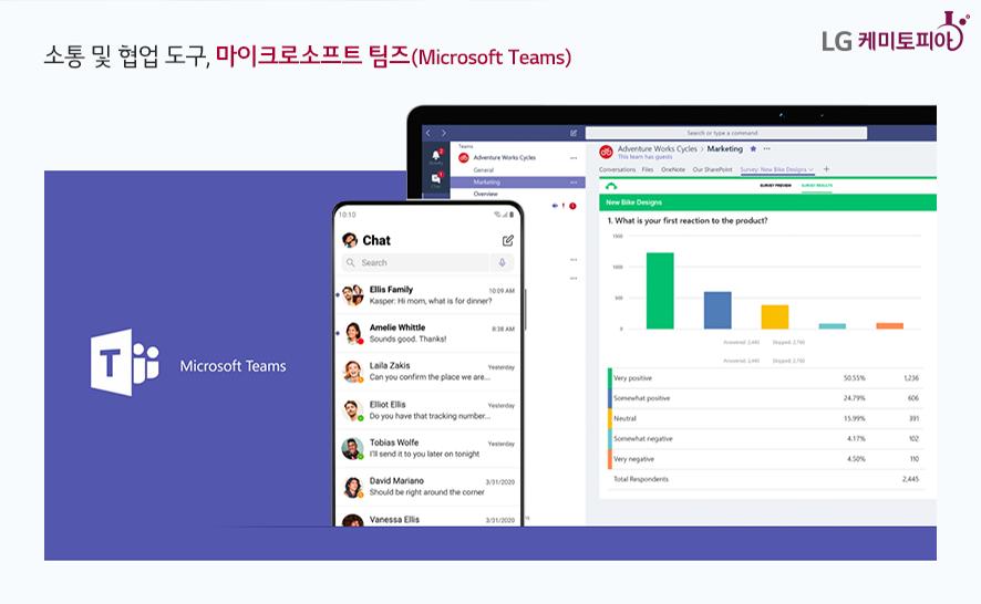 소통 및 협업 도구 마이크로소프트 팀즈
