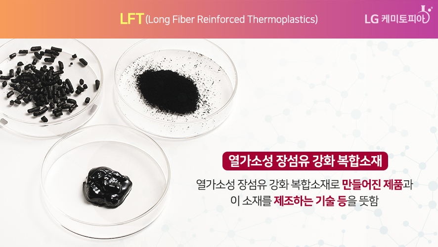 LFT(long fiber reinforced thermoplastics)